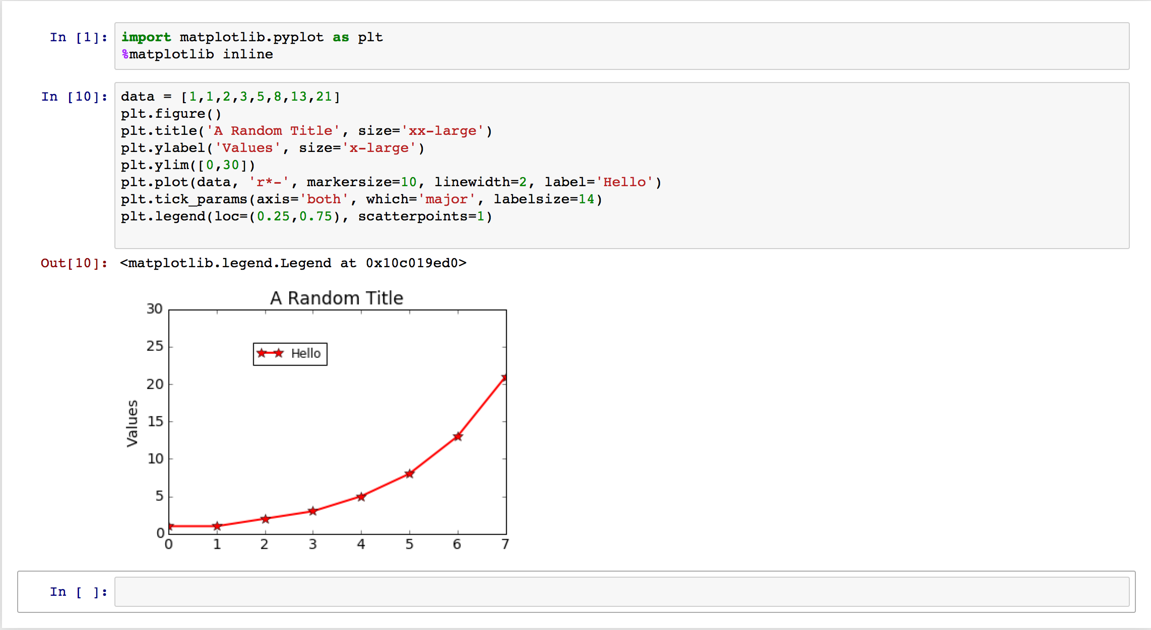 import matplotlib pyplot as plt