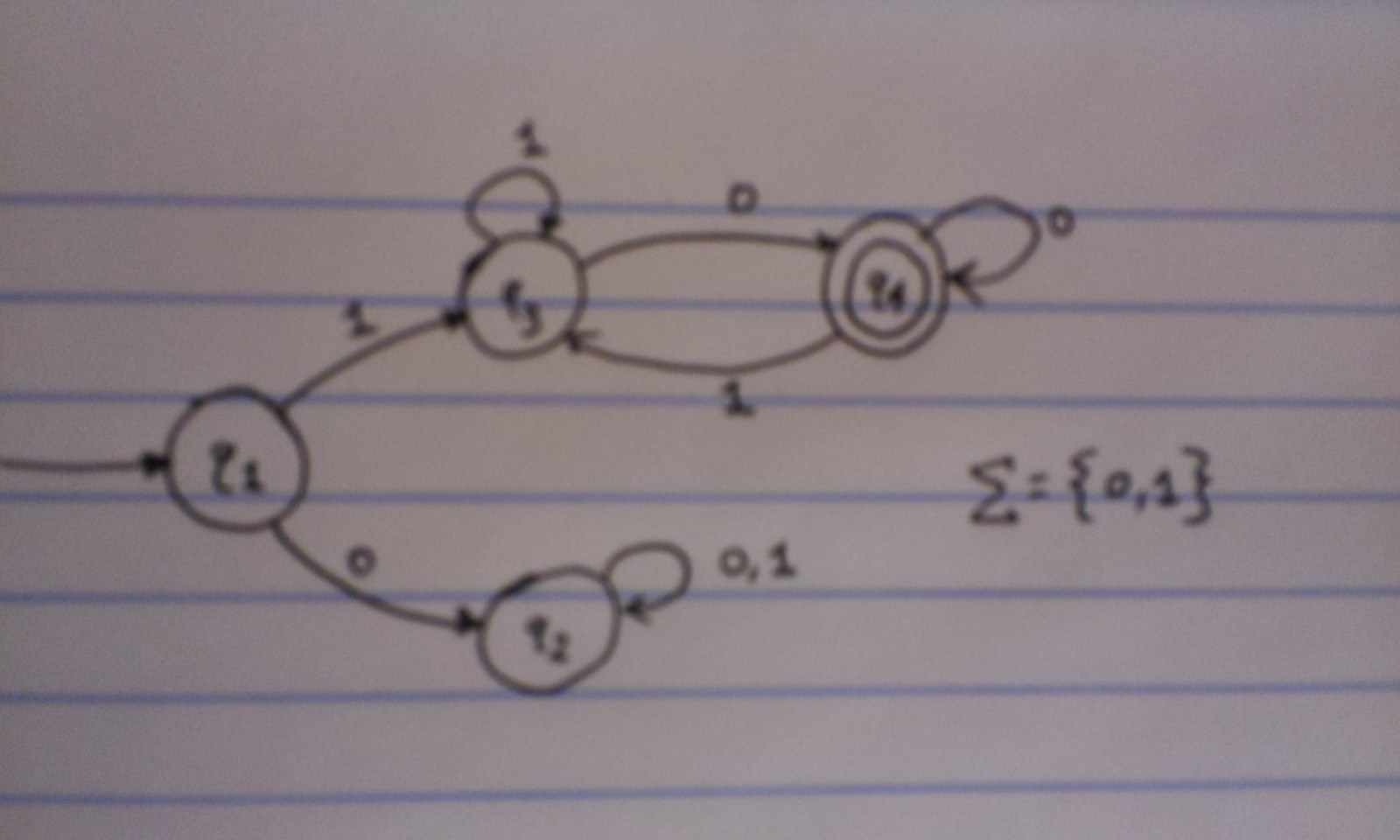 Cs theory part 1 of 8 finite automata many finite automata can be written using these diagrams and its highly advantageous to do so given how intuitive it is the following is a state diagram ccuart Image collections